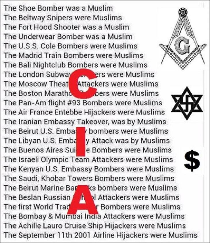 CIA Muslim Mason Nazi Dollar terror