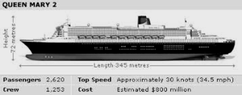 Queen Mary BW 500