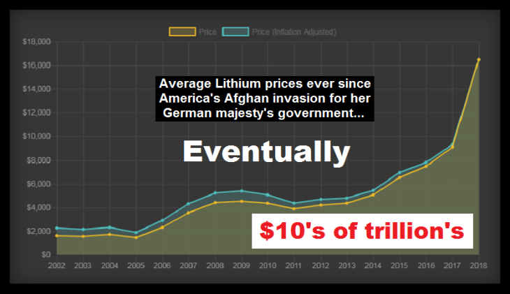DARKER lithium-afghan-10s-of-trillions-2